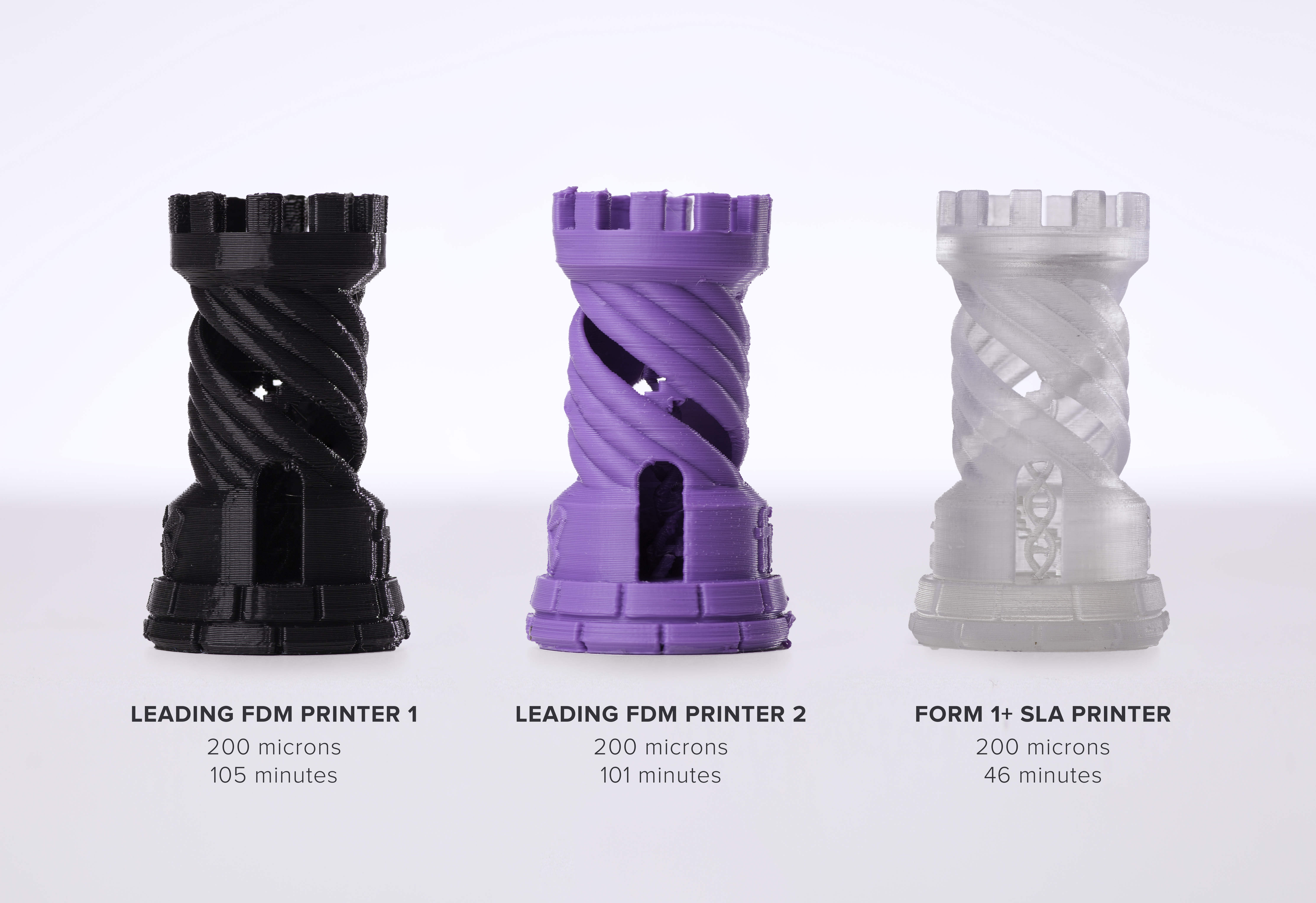 Formlabs Announces Draft Mode And Smart Supports Formlabs