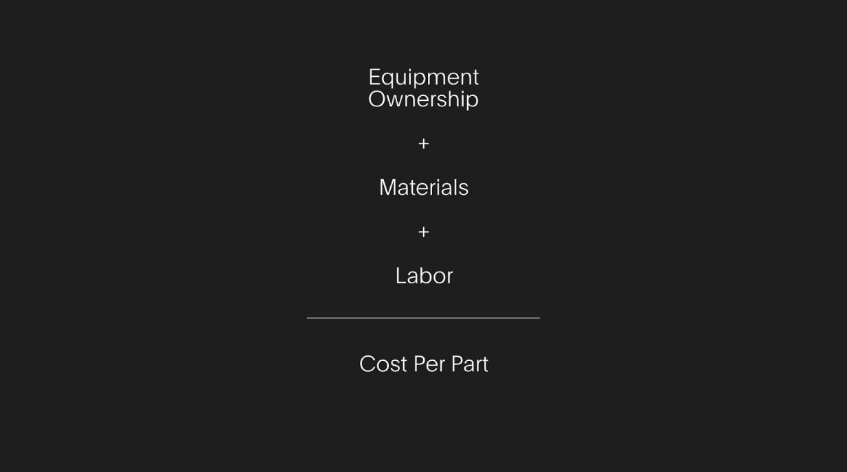 cost per part
