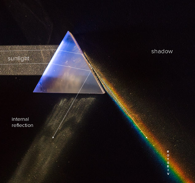 3D printed prism with shadow