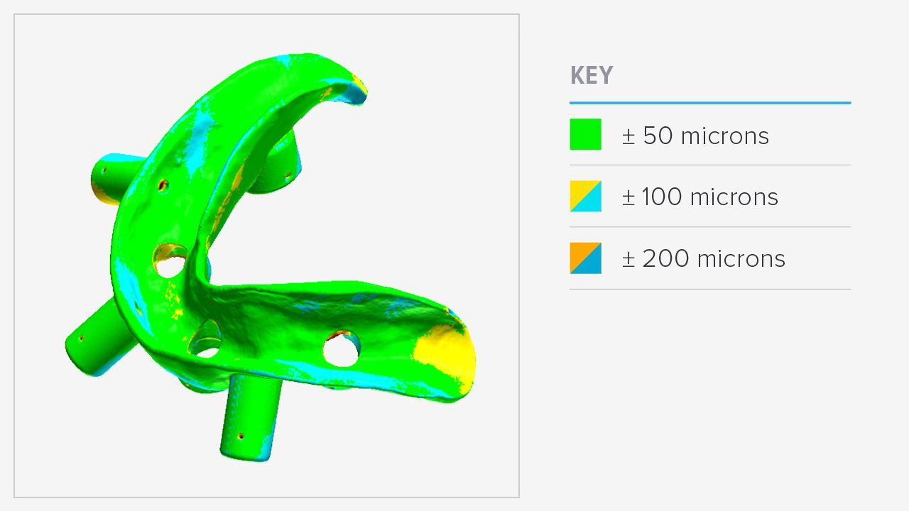 Dental SG Resin Believe D Printing - Heat map of us dentists