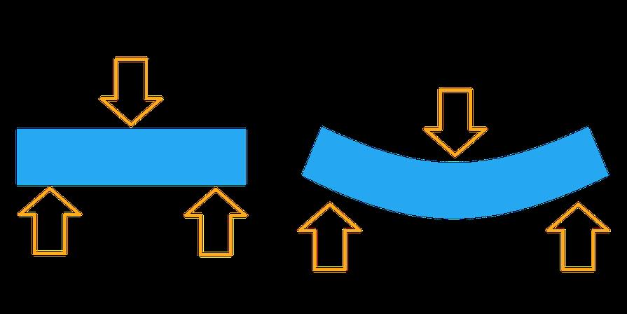 Flexural Modulus