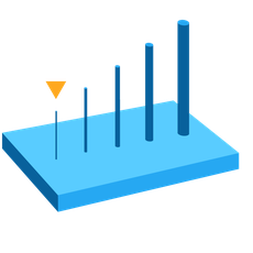 Minimum Vertical Wire Diameter